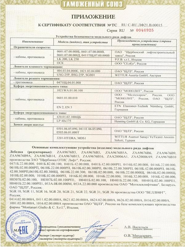 сертификат vilar